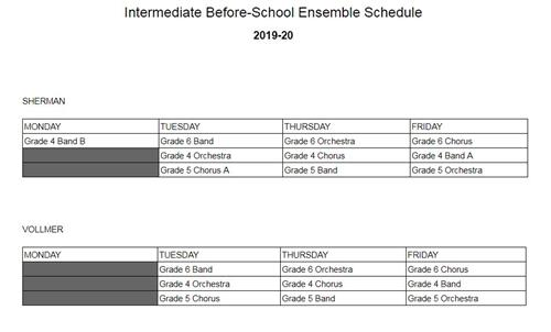 Intermediate Ensemble Schedule